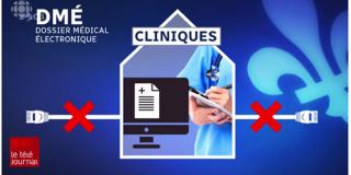 L'interopérabilité des SIH au Québec : à mi-chemin de sa réalisation